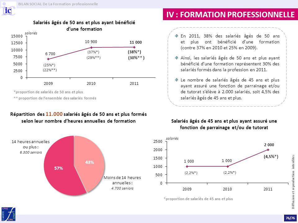 BILAN SOCIAL De La Formation professionnelle Diffusion et reproduction interdites IV : FORMATION PROFESSIONNELLE En 2011, 38% des salariés âgés de 50 ans et plus ont bénéficié dune formation (contre 37% en 2010 et 25% en 2009).