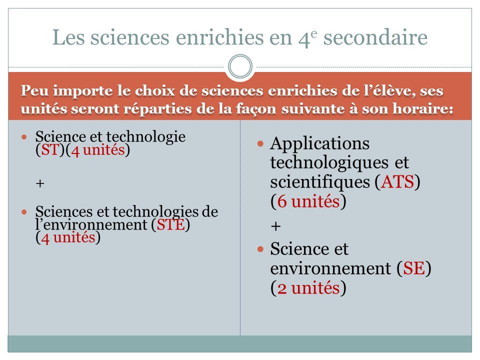 Peu importe le choix de sciences enrichies de lélève, ses unités seront réparties de la façon suivante à son horaire: Les sciences enrichies en 4 e se