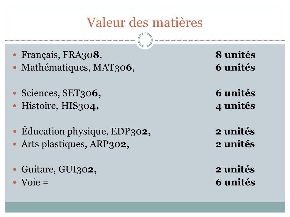 Valeur des matières Français, FRA308, 8 unités Mathématiques, MAT306, 6 unités Sciences, SET306, 6 unités Histoire, HIS304, 4 unités Éducation physiqu