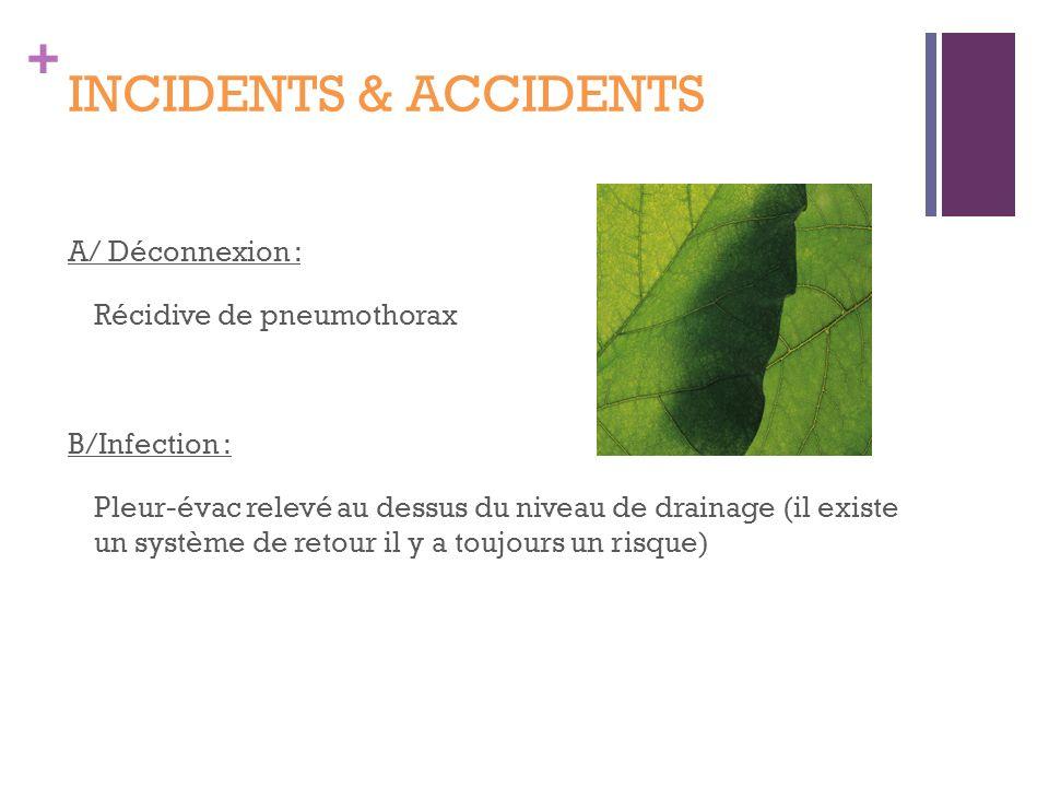 + INCIDENTS & ACCIDENTS A/ Déconnexion : Récidive de pneumothorax B/Infection : Pleur-évac relevé au dessus du niveau de drainage (il existe un systèm