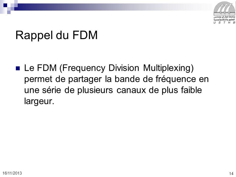 14 16/11/2013 Rappel du FDM Le FDM (Frequency Division Multiplexing) permet de partager la bande de fréquence en une série de plusieurs canaux de plus