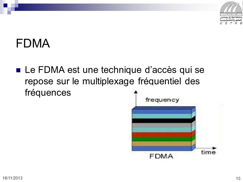 15 16/11/2013 FDMA Le FDMA est une technique daccès qui se repose sur le multiplexage fréquentiel des fréquences
