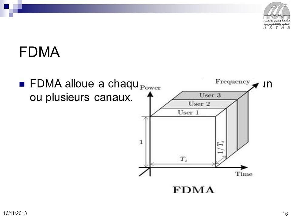 16 16/11/2013 FDMA FDMA alloue a chaque utilisateur (ou station) un ou plusieurs canaux.