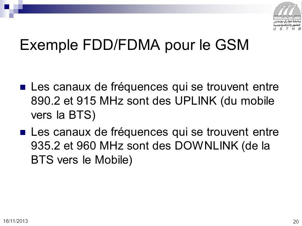 20 16/11/2013 Exemple FDD/FDMA pour le GSM Les canaux de fréquences qui se trouvent entre 890.2 et 915 MHz sont des UPLINK (du mobile vers la BTS) Les