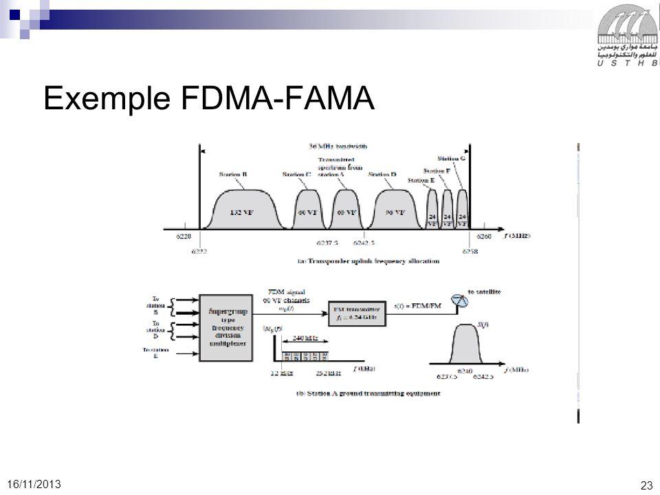 23 16/11/2013 Exemple FDMA-FAMA