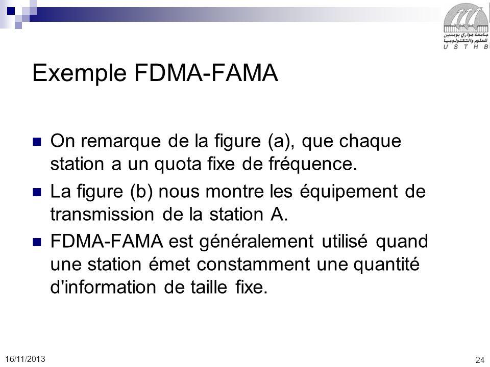 24 16/11/2013 Exemple FDMA-FAMA On remarque de la figure (a), que chaque station a un quota fixe de fréquence. La figure (b) nous montre les équipemen