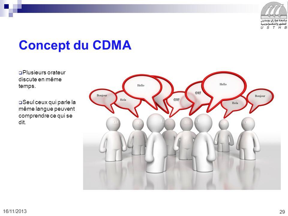 29 16/11/2013 Concept du CDMA Plusieurs orateur discute en même temps. Seul ceux qui parle la même langue peuvent comprendre ce qui se dit.