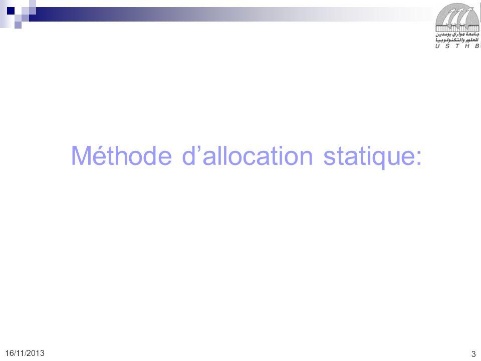 3 16/11/2013 Méthode dallocation statique: