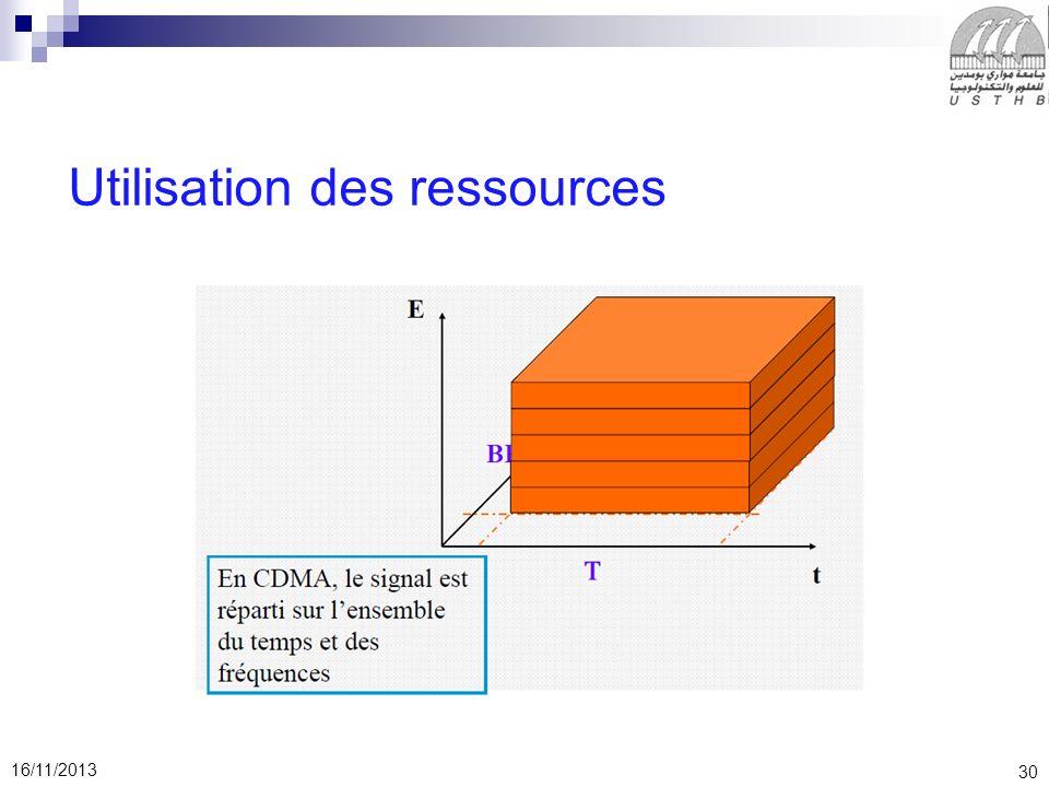 30 16/11/2013 Utilisation des ressources