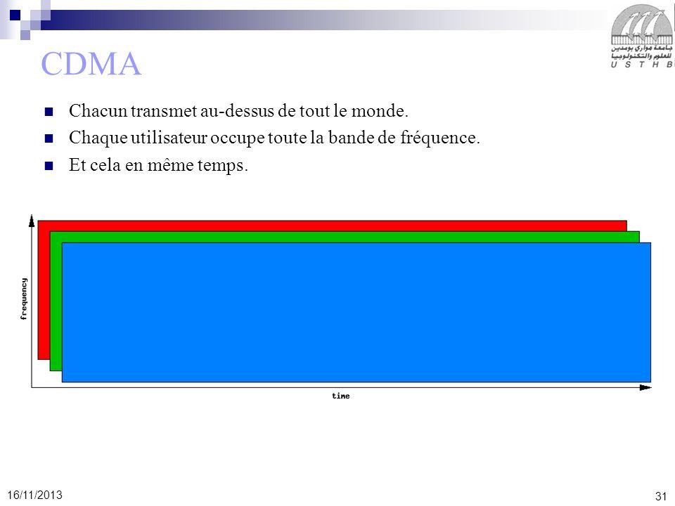 31 16/11/2013 CDMA Chacun transmet au-dessus de tout le monde. Chaque utilisateur occupe toute la bande de fréquence. Et cela en même temps.