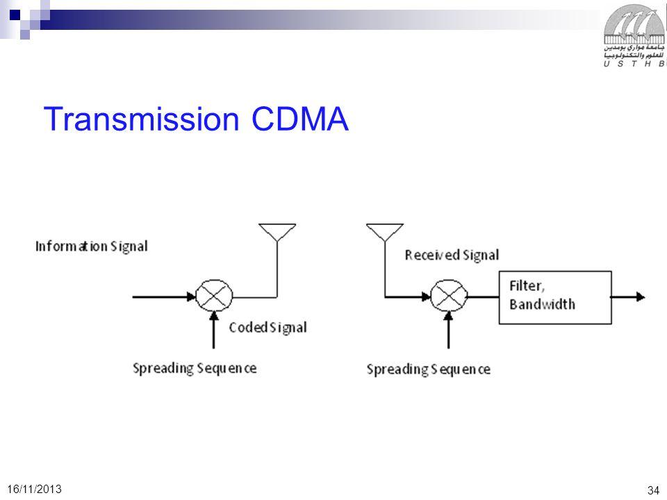 34 16/11/2013 Transmission CDMA