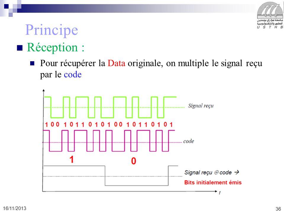 36 16/11/2013 Principe Réception : Pour récupérer la Data originale, on multiple le signal reçu par le code