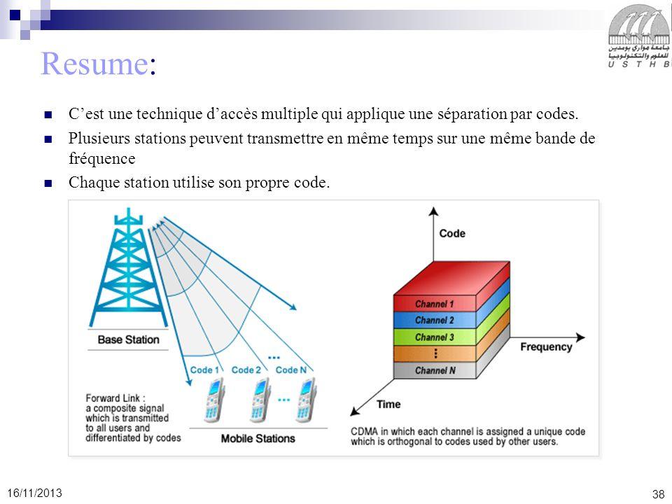 38 16/11/2013 Resume: Cest une technique daccès multiple qui applique une séparation par codes. Plusieurs stations peuvent transmettre en même temps s