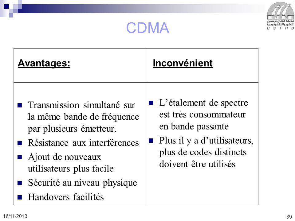 39 16/11/2013 CDMA Avantages:Inconvénient Létalement de spectre est très consommateur en bande passante Plus il y a dutilisateurs, plus de codes disti