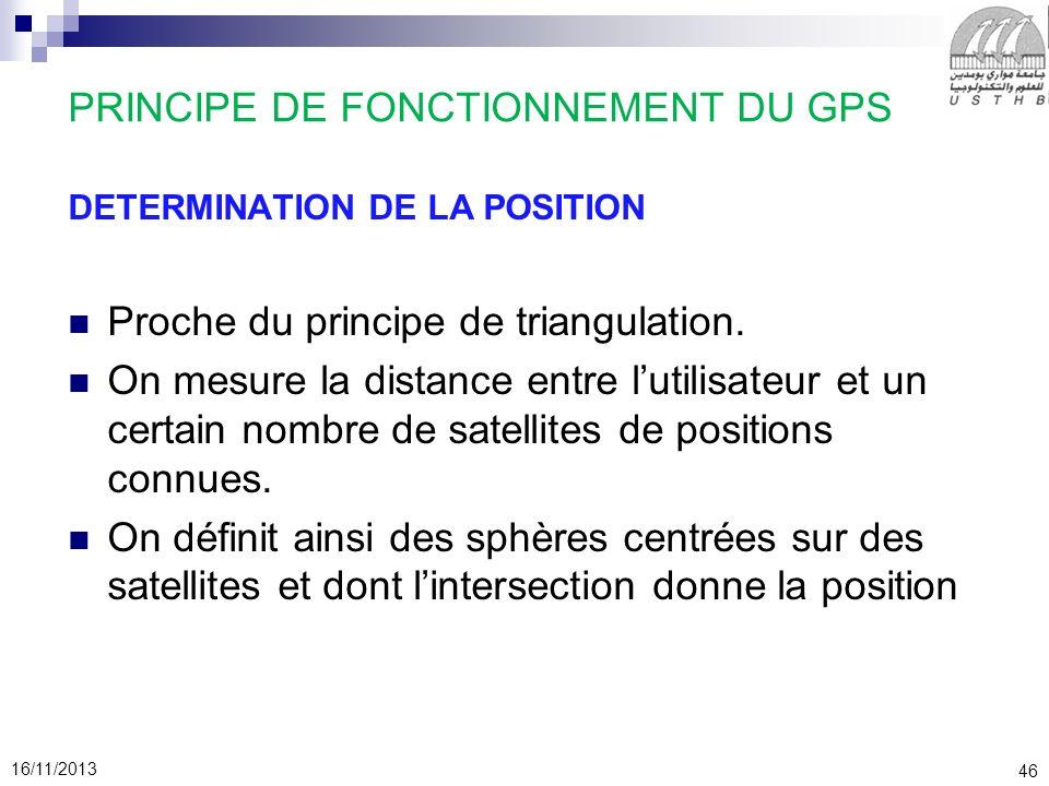46 16/11/2013 PRINCIPE DE FONCTIONNEMENT DU GPS DETERMINATION DE LA POSITION Proche du principe de triangulation. On mesure la distance entre lutilisa