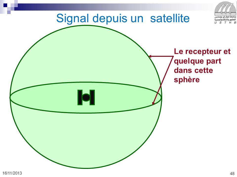 48 16/11/2013 Signal depuis un satellite Le recepteur et quelque part dans cette sphère