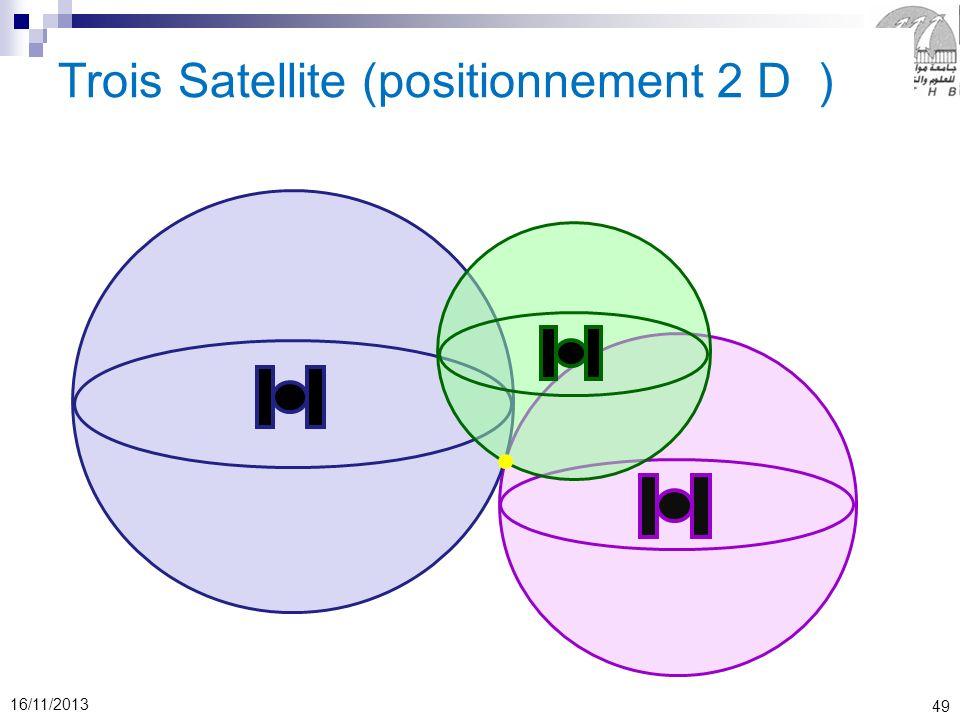 49 16/11/2013 Trois Satellite (positionnement 2 D )