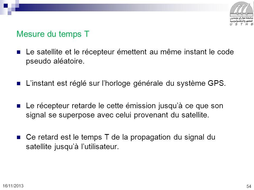 54 16/11/2013 Mesure du temps T Le satellite et le récepteur émettent au même instant le code pseudo aléatoire. Linstant est réglé sur lhorloge généra