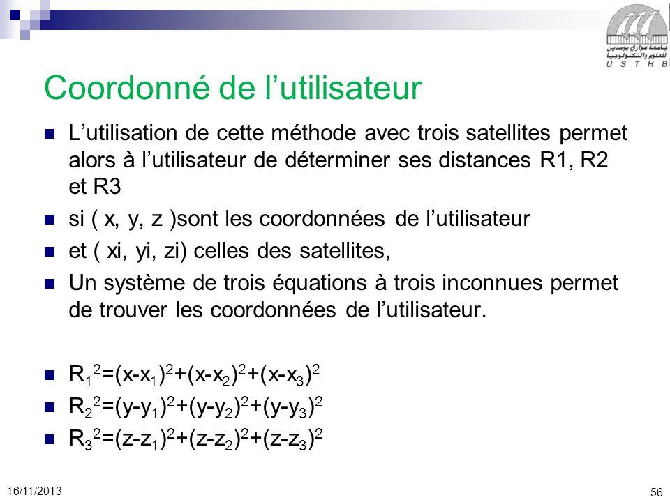 56 16/11/2013 Coordonné de lutilisateur Lutilisation de cette méthode avec trois satellites permet alors à lutilisateur de déterminer ses distances R1