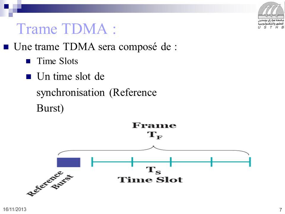 7 16/11/2013 Trame TDMA : Une trame TDMA sera composé de : Time Slots Un time slot de synchronisation (Reference Burst)