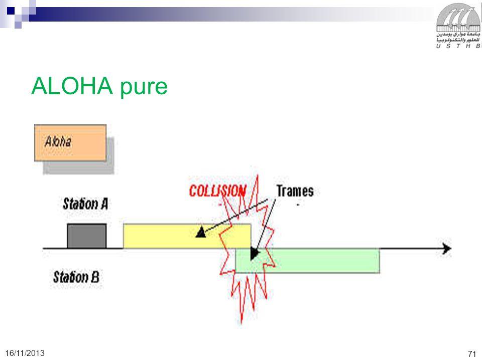 71 16/11/2013 ALOHA pure