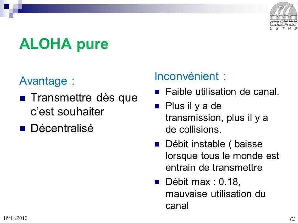 72 16/11/2013 ALOHA pure Avantage : Transmettre dès que cest souhaiter Décentralisé Inconvénient : Faible utilisation de canal. Plus il y a de transmi