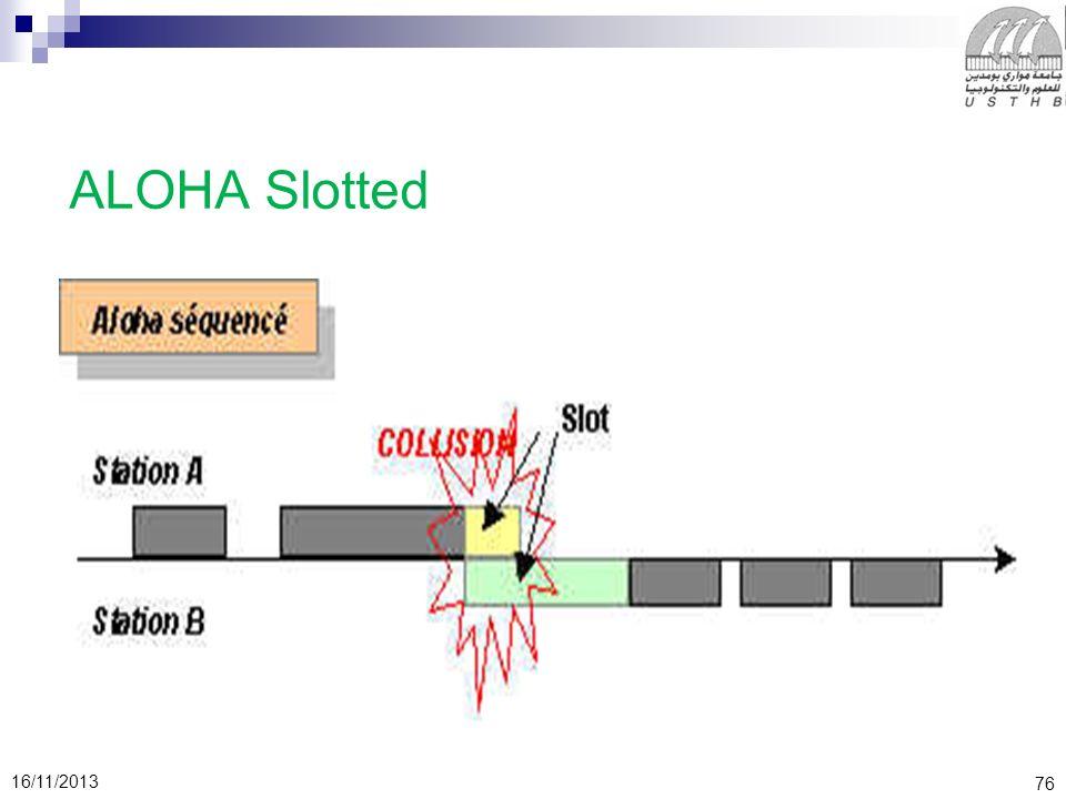 76 16/11/2013 ALOHA Slotted