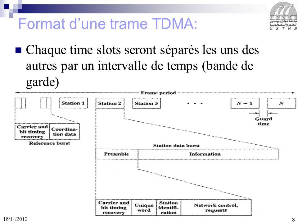8 16/11/2013 Format dune trame TDMA: Chaque time slots seront séparés les uns des autres par un intervalle de temps (bande de garde)