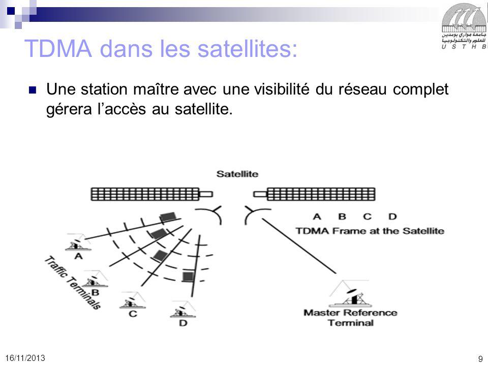 9 16/11/2013 TDMA dans les satellites: Une station maître avec une visibilité du réseau complet gérera laccès au satellite.