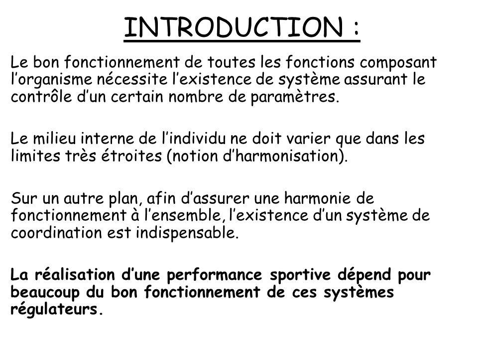 INTRODUCTION : Fonction de nutrition : Pour assurer son activité lorganisme a besoin dénergie et de matière.