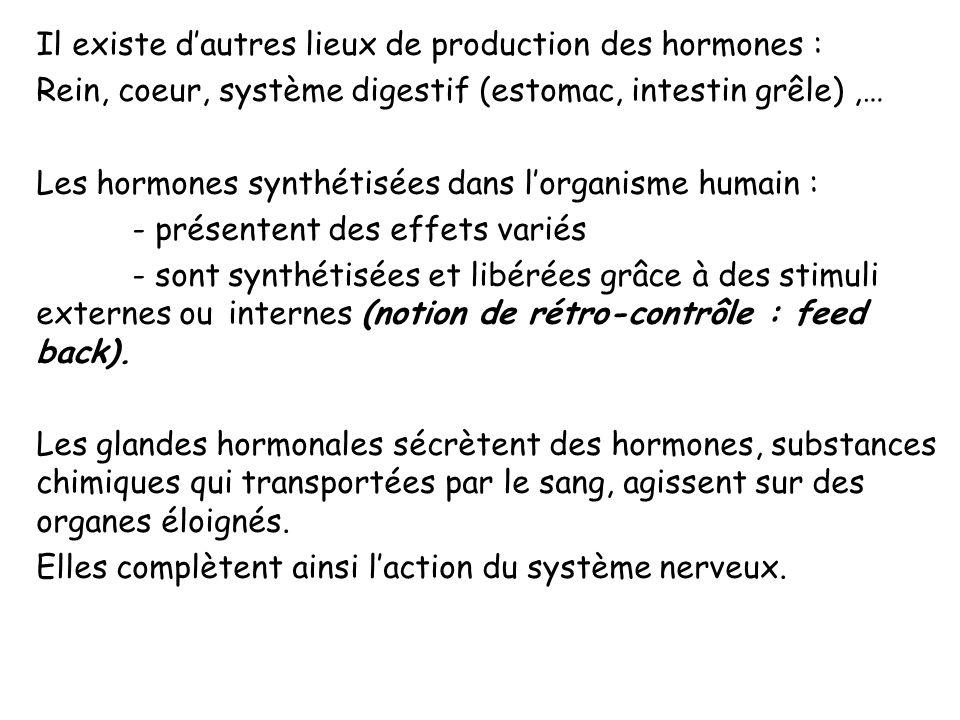 Physiologie du système Hypothalamo-Adénohypophysaire: