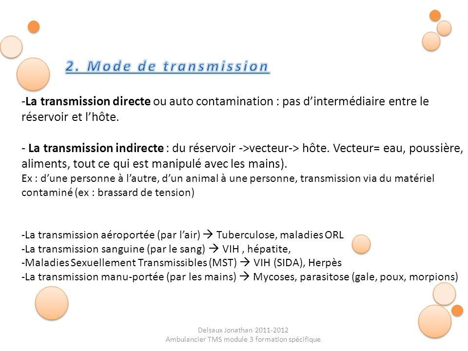 Delsaux Jonathan 2011-2012 Ambulancier TMS module 3 formation spécifique -La transmission directe ou auto contamination : pas dintermédiaire entre le