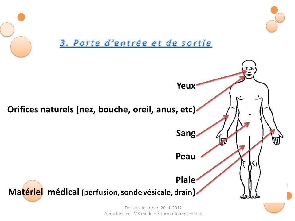 Delsaux Jonathan 2011-2012 Ambulancier TMS module 3 formation spécifique Yeux Orifices naturels (nez, bouche, oreil, anus, etc) Sang Peau Plaie Matéri