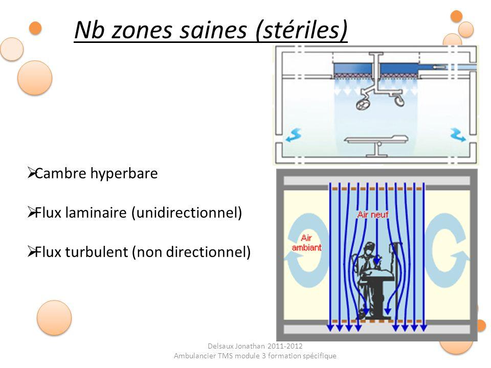 Delsaux Jonathan 2011-2012 Ambulancier TMS module 3 formation spécifique Nb zones saines (stériles) Cambre hyperbare Flux laminaire (unidirectionnel)