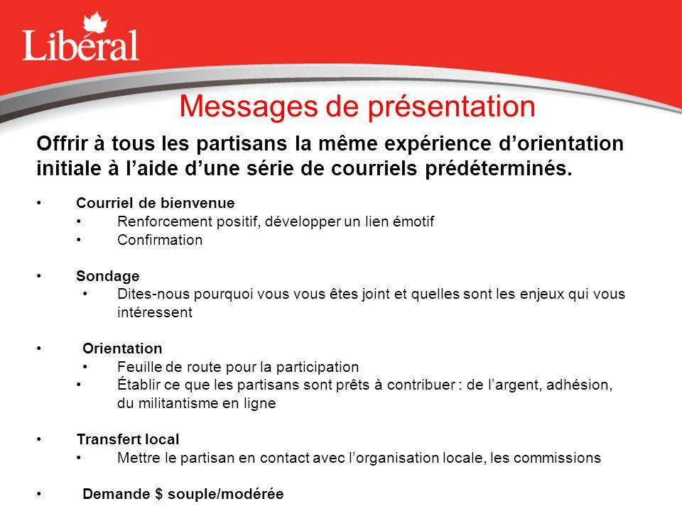 Messages de présentation Offrir à tous les partisans la même expérience dorientation initiale à laide dune série de courriels prédéterminés.