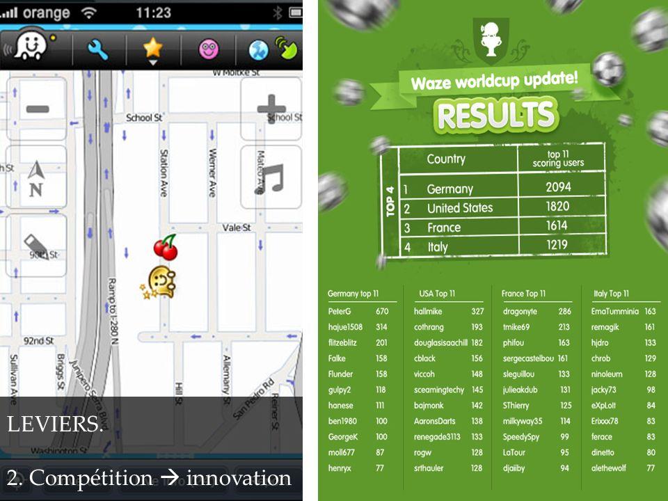 LEVIERS. 2. Compétition innovation