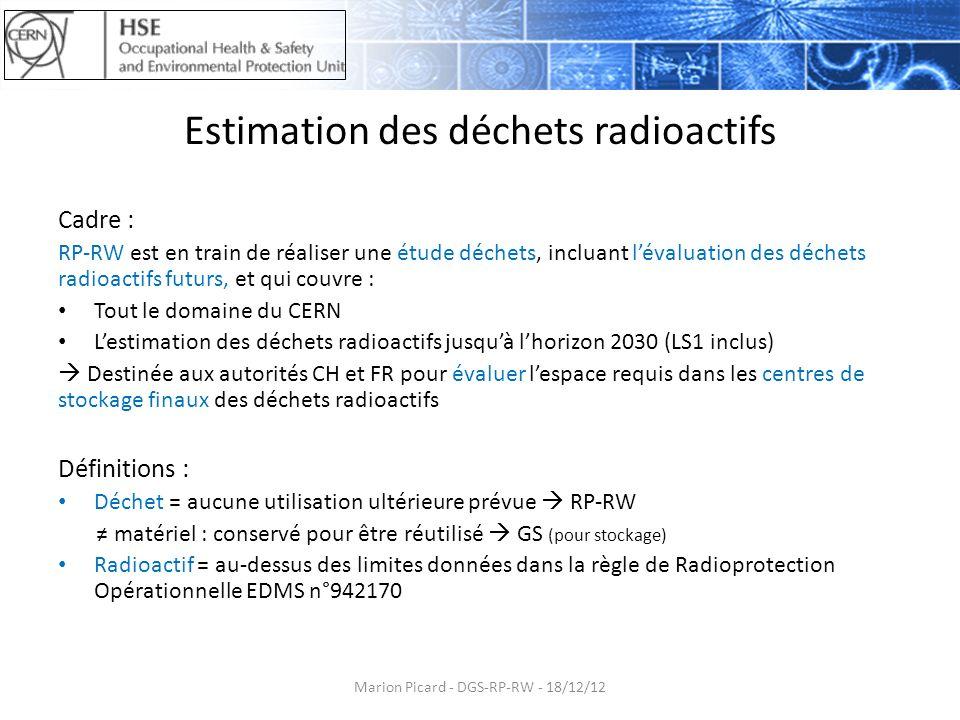 Estimation des déchets radioactifs Cadre : RP-RW est en train de réaliser une étude déchets, incluant lévaluation des déchets radioactifs futurs, et q