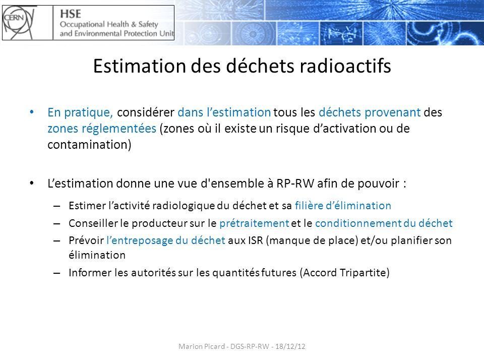 Estimation des déchets radioactifs En pratique, considérer dans lestimation tous les déchets provenant des zones réglementées (zones où il existe un r