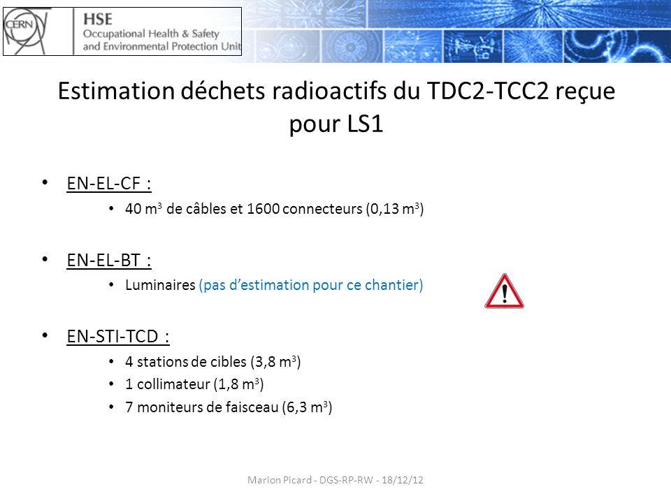 Estimation déchets radioactifs du TDC2-TCC2 reçue pour LS1 EN-EL-CF : 40 m 3 de câbles et 1600 connecteurs (0,13 m 3 ) EN-EL-BT : Luminaires (pas dest