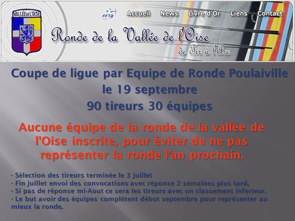 Coupe de ligue par Equipe de Ronde Poulaiville le 19 septembre 90 tireurs 30 équipes Aucune équipe de la ronde de la vallée de l'Oise inscrite, pour é