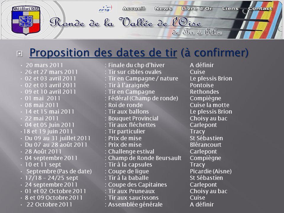 Proposition des dates de tir (à confirmer) Proposition des dates de tir (à confirmer) 20 mars 2011: Finale du chp dhiver A définir 26 et 27 mars 2011: