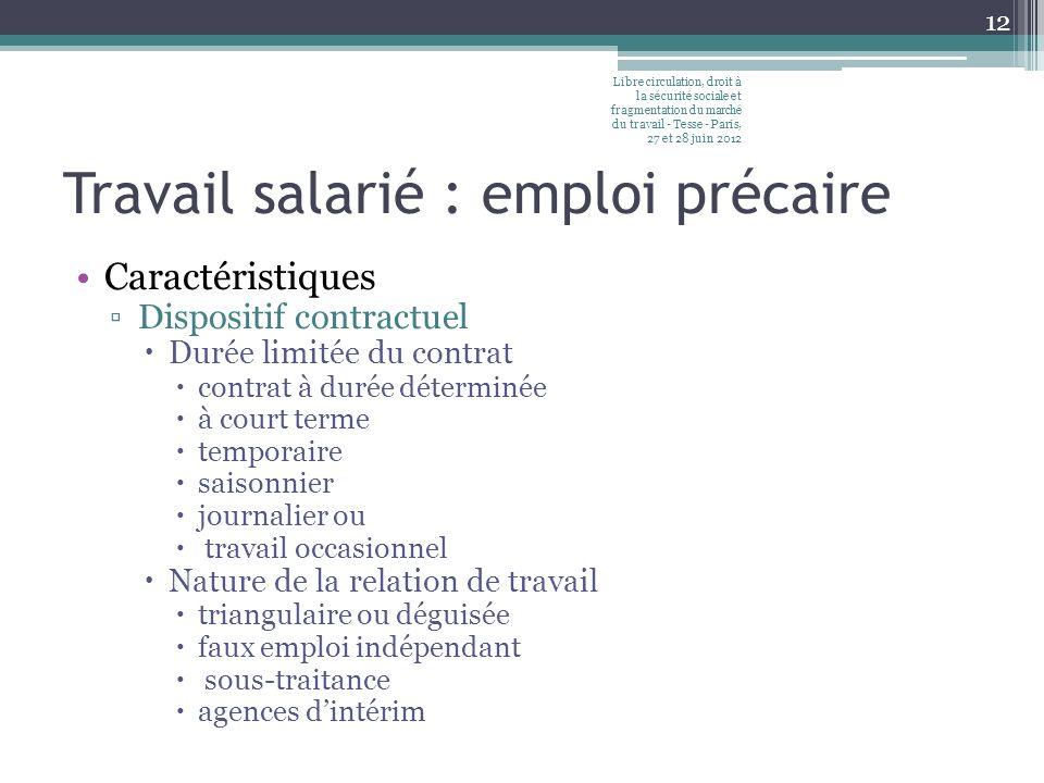 Travail salarié : emploi précaire Caractéristiques Dispositif contractuel Durée limitée du contrat contrat à durée déterminée à court terme temporaire