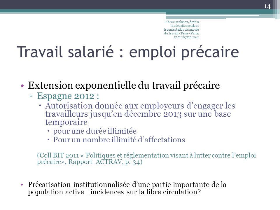 Travail salarié : emploi précaire Extension exponentielle du travail précaire Espagne 2012 : Autorisation donnée aux employeurs dengager les travaille