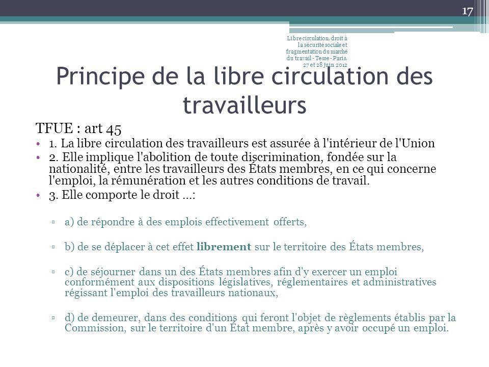 Principe de la libre circulation des travailleurs TFUE : art 45 1. La libre circulation des travailleurs est assurée à l'intérieur de l'Union 2. Elle