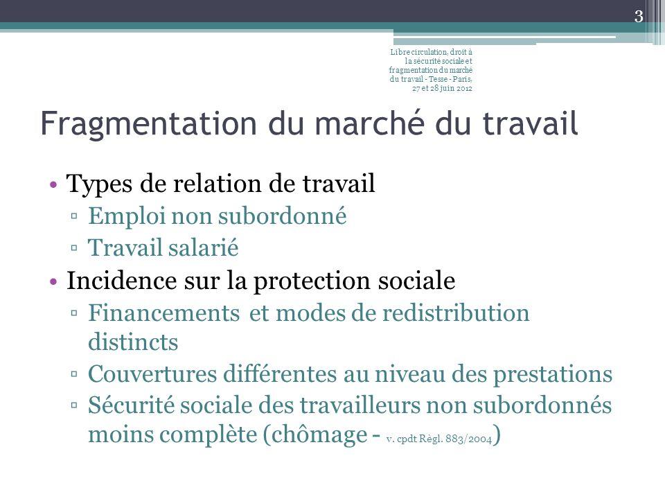 Fragmentation du marché du travail Types de relation de travail Emploi non subordonné Travail salarié Incidence sur la protection sociale Financements