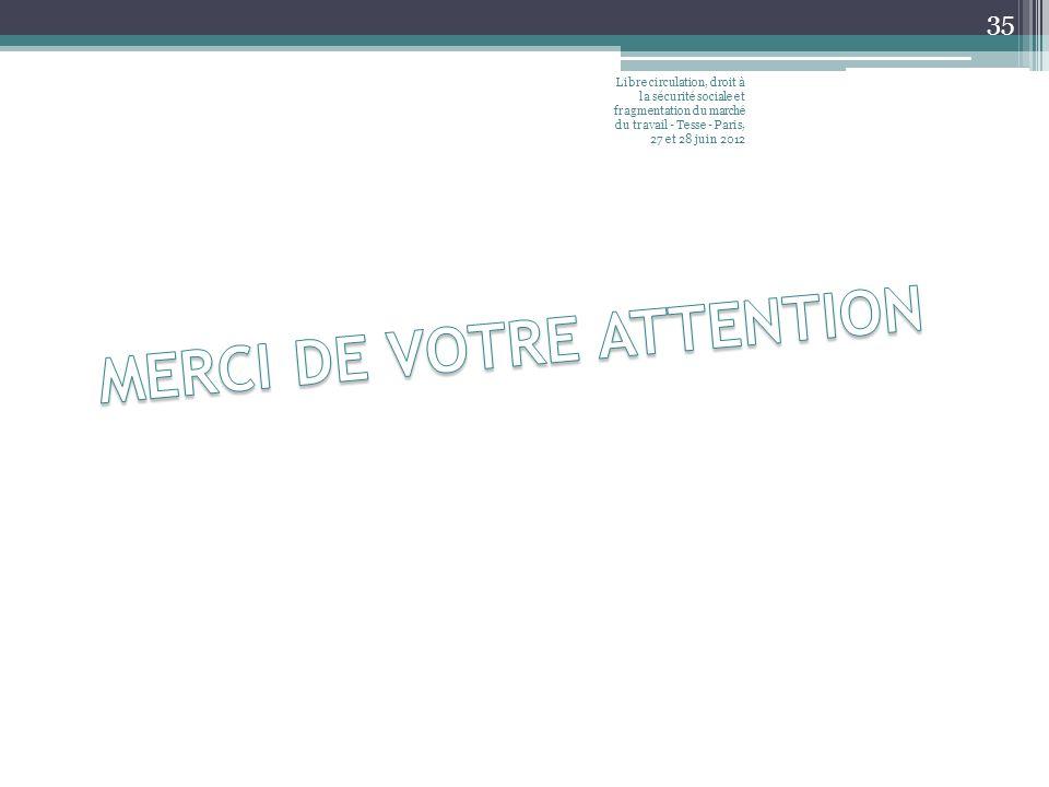 Libre circulation, droit à la sécurité sociale et fragmentation du marché du travail - Tesse - Paris, 27 et 28 juin 2012 35