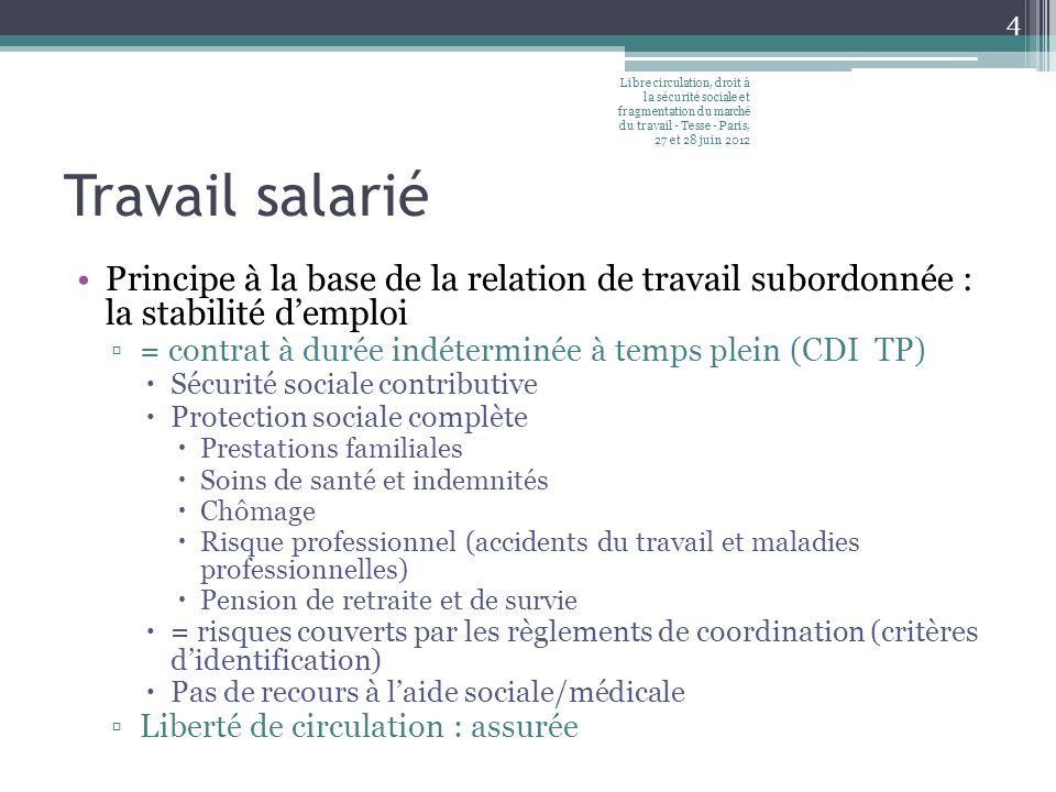 Travail salarié Principe à la base de la relation de travail subordonnée : la stabilité demploi = contrat à durée indéterminée à temps plein (CDI TP)
