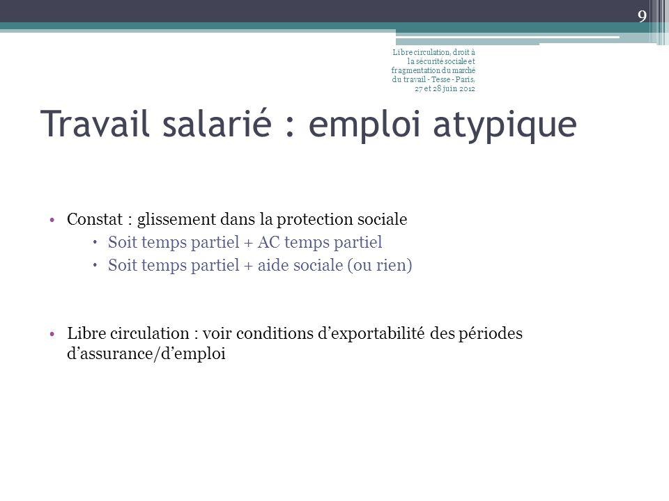 Travail salarié : emploi atypique Constat : glissement dans la protection sociale Soit temps partiel + AC temps partiel Soit temps partiel + aide soci