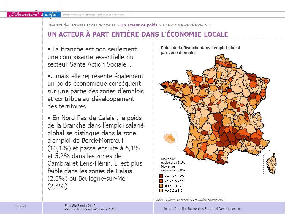 Unifaf - Direction Recherche, Etudes et Développement Enquête Emploi 2012 Rapport Nord-Pas-de-Calais – 2013 UN ACTEUR À PART ENTIÈRE DANS LÉCONOMIE LO