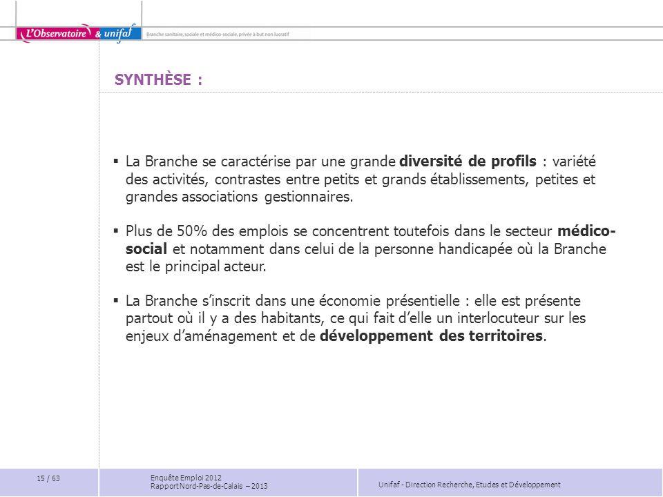 Unifaf - Direction Recherche, Etudes et Développement Enquête Emploi 2012 Rapport Nord-Pas-de-Calais – 2013 SYNTHÈSE : La Branche se caractérise par u